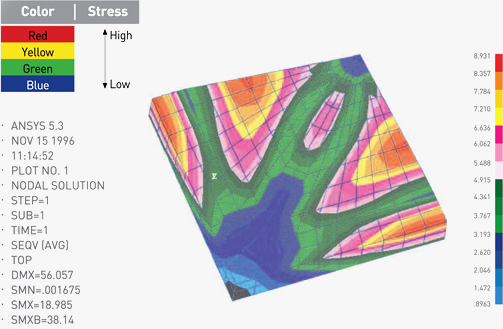Stress Analysis of the Panel(FEM)